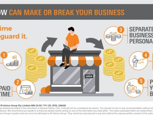 Cash flow can make or break your business, so take time to safeguard it