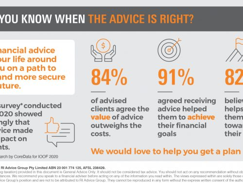 How do you know when the advice is right?