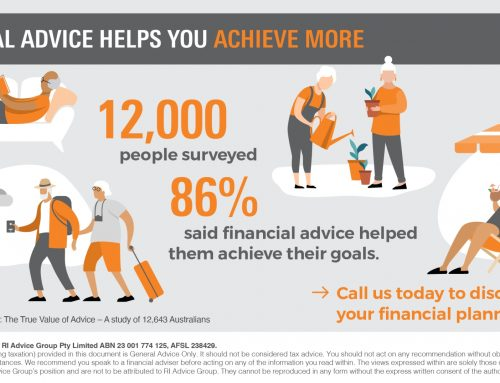 Financial advice helps you achieve more